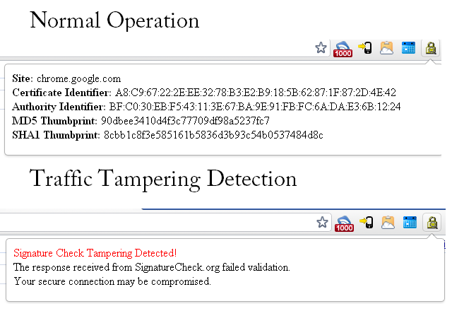 Signature Tampering Detection